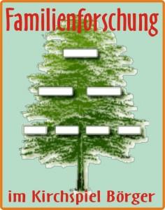 Familienforschung beim Heimatverein Börger