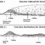 Gletscher Herk - 900